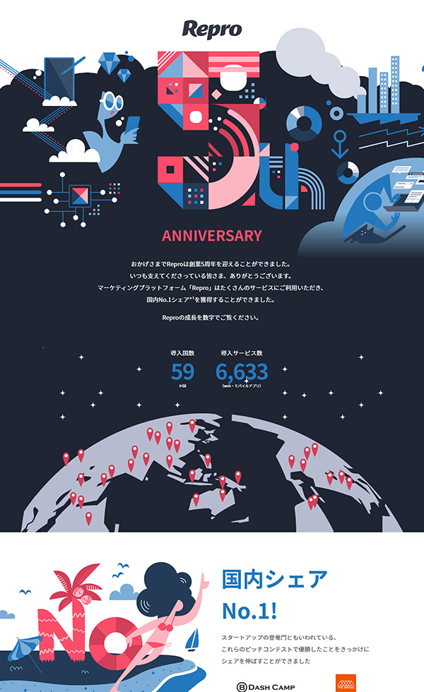 Repro創業5周年記念インフォグラフィックス