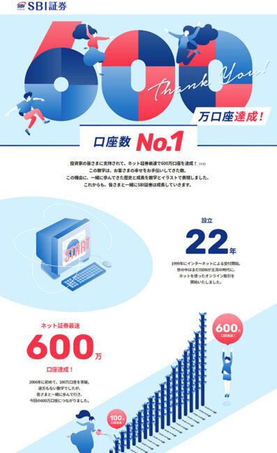 600万口座達成!|SBI証券